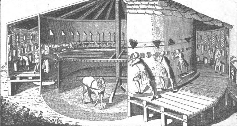 inventions of the 18th century With the taming of the wilderness and the establishment of urban centers, the 18 th century saw many inventions that were designed to improve life below is a.